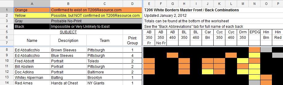 T206Resource com - T206 White Borders Master Spreadsheet